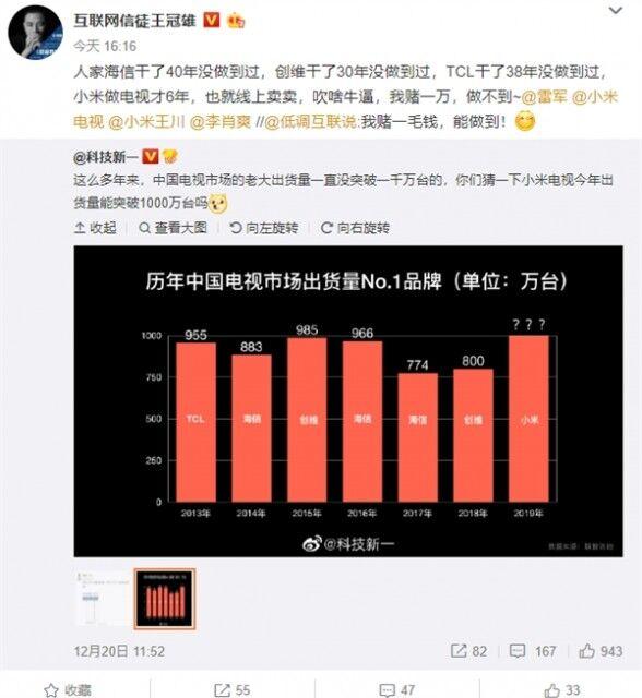 小米电视挑战中国电视业第一个1000万台