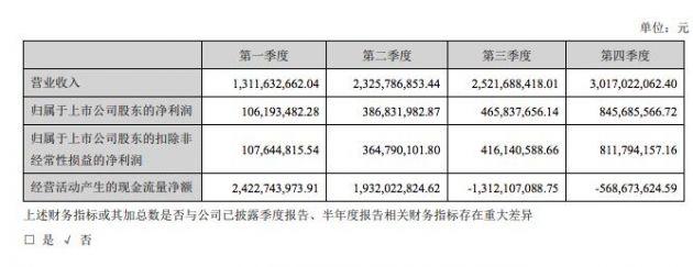 中公教育2019年全年营收91.76亿元 同比增长47.12%