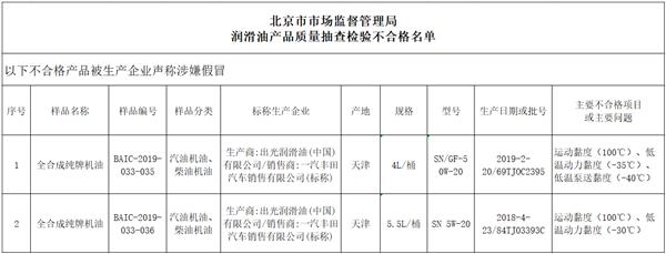 一汽丰田回应销售润滑油产品抽检不合格:并非授权经销商