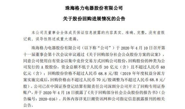 格力电器截至7月31日累计回购599万股 占公司总股本的0.10%