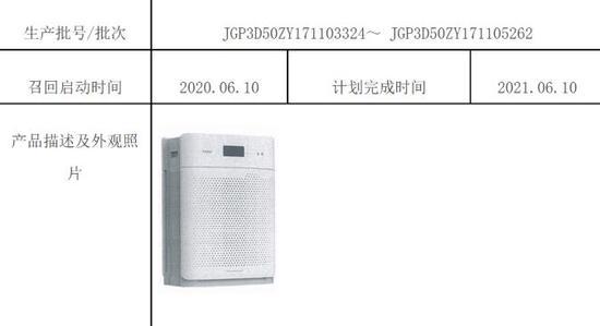 北京亚都环保科技因插头金属部件存电击风险 召回1939台空气净化器